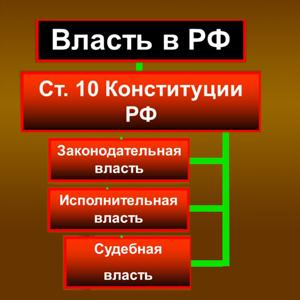Органы власти Омска