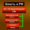 Органы власти в Омске