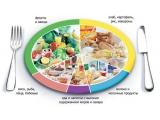 Комплекс Ника - иконка «питание» в Омске